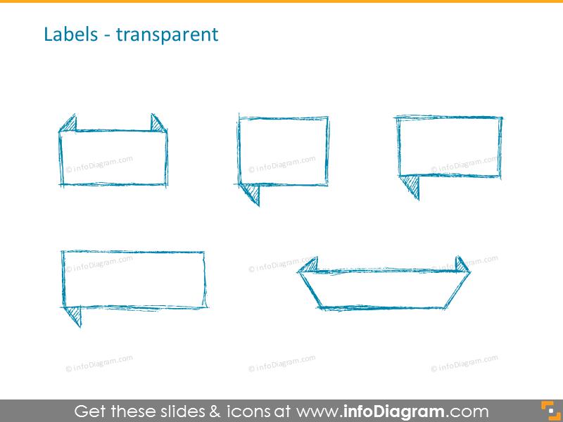 transparent labels shapes