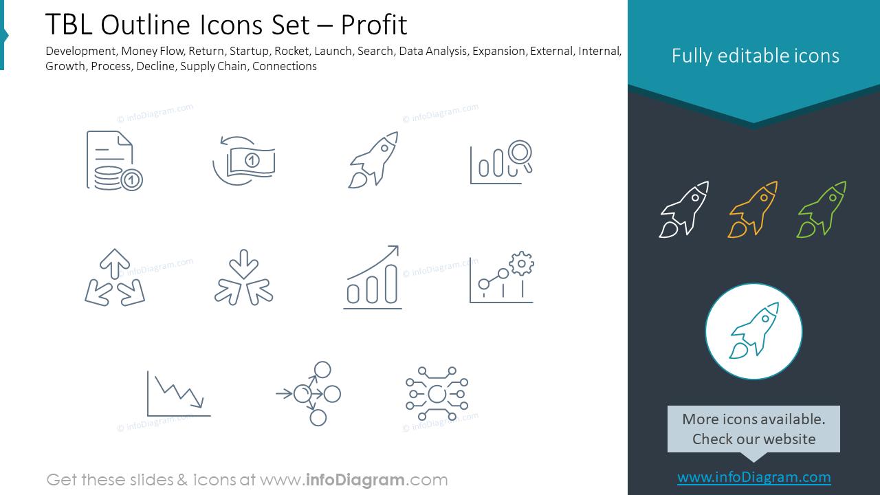 TBL Outline Icons Set – Profit