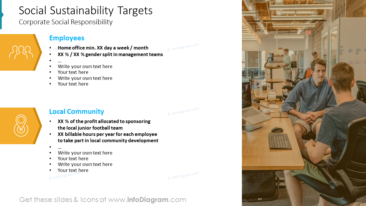 Social Sustainability Targets