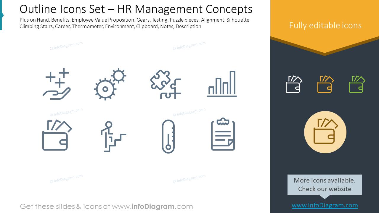 Outline Icons Set – HR Management Concepts