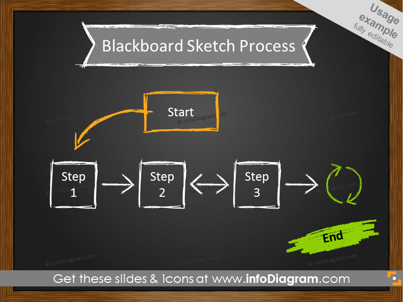 blackboard doodle diagram flowchart powerpoint slide icon