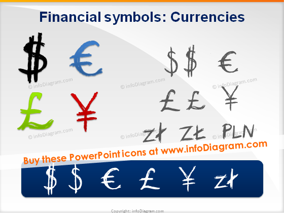 currency doodle signs dolar euro yen gbp vector pictogram