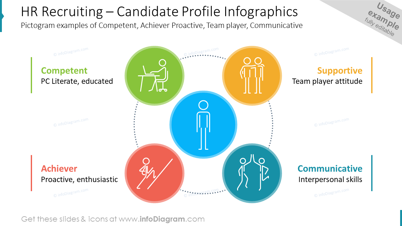 HR Recruiting – Candidate Profile Infographics