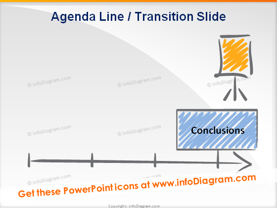 trainers toolbox transition scribble timeline