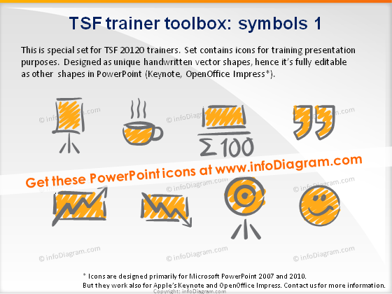 trainers toolbox scribble symbols