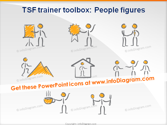 trainers toolbox scribble figures