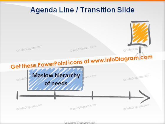 trainers toolbox scribble agenda timeline slide