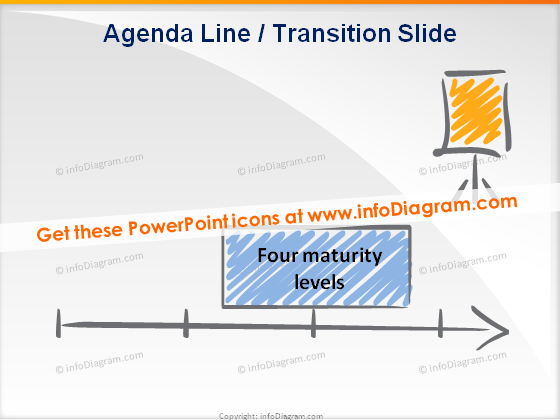 trainers toolbox maturity levels agenda