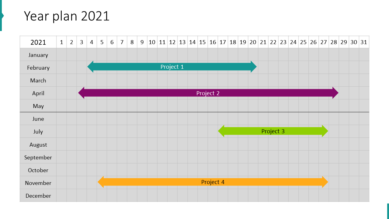 Year plan 2021