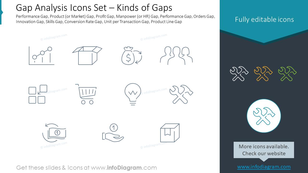 Gap Analysis Icons Set – Kinds of Gaps