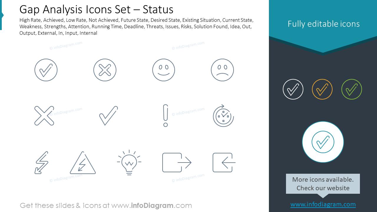 Gap Analysis Icons Set – Status