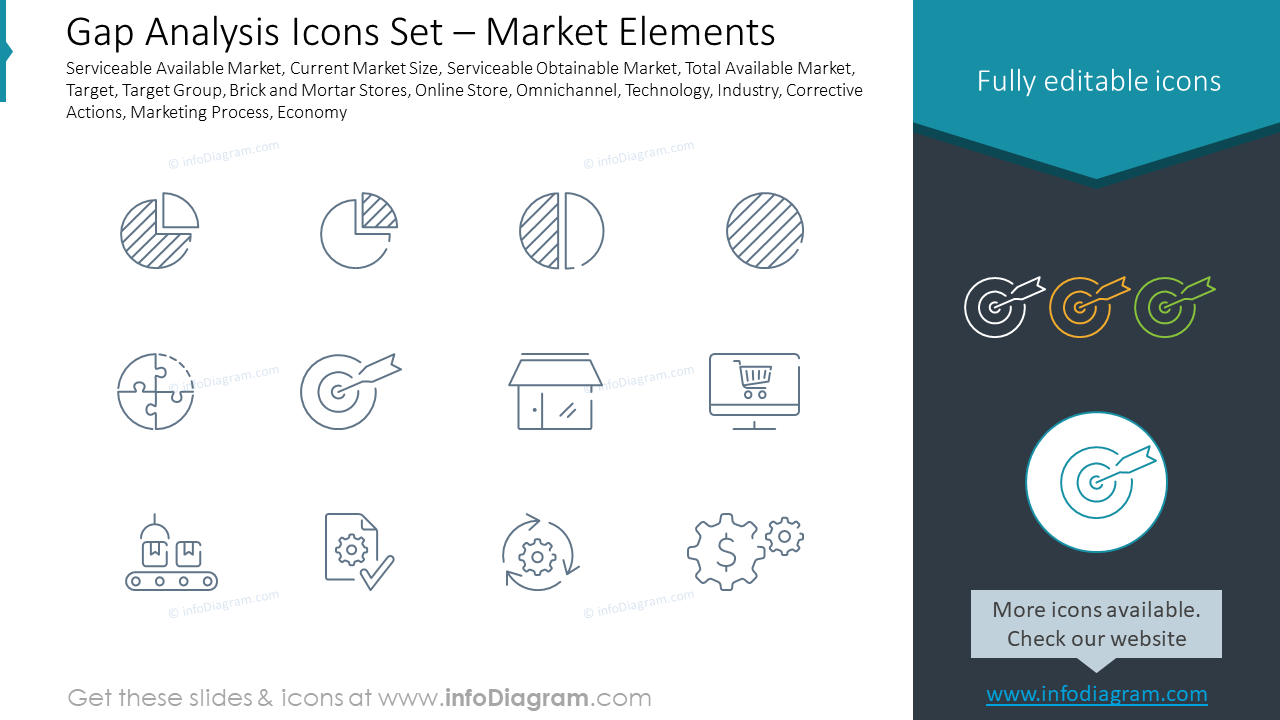 Gap Analysis Icons Set – Market Elements