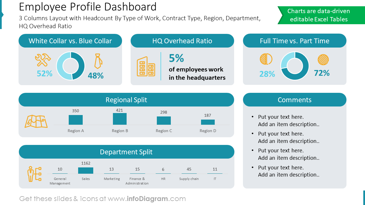Employee Profile Dashboard