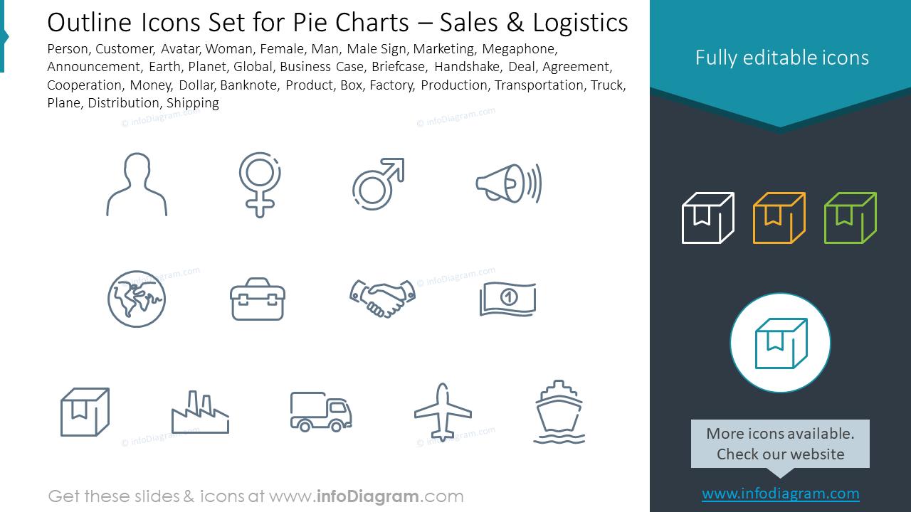 Outline Icons Set for Pie Charts – Sales & Logistics