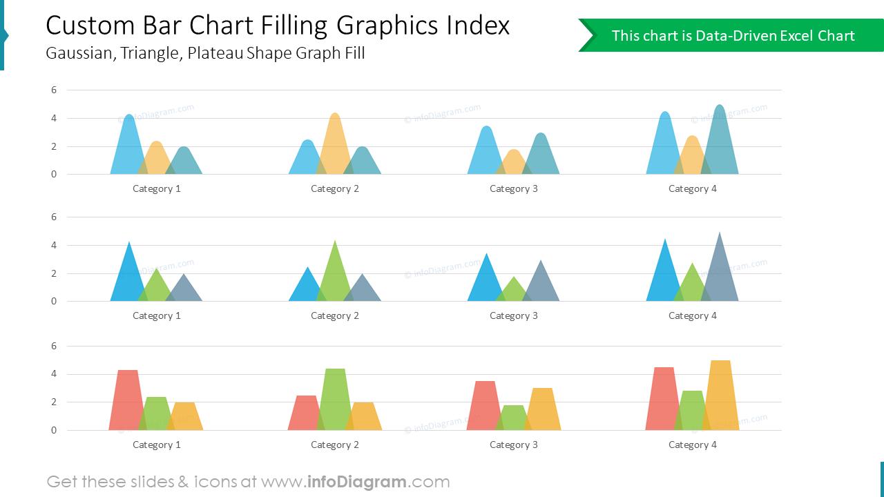 Custom Bar Chart Filling Graphics