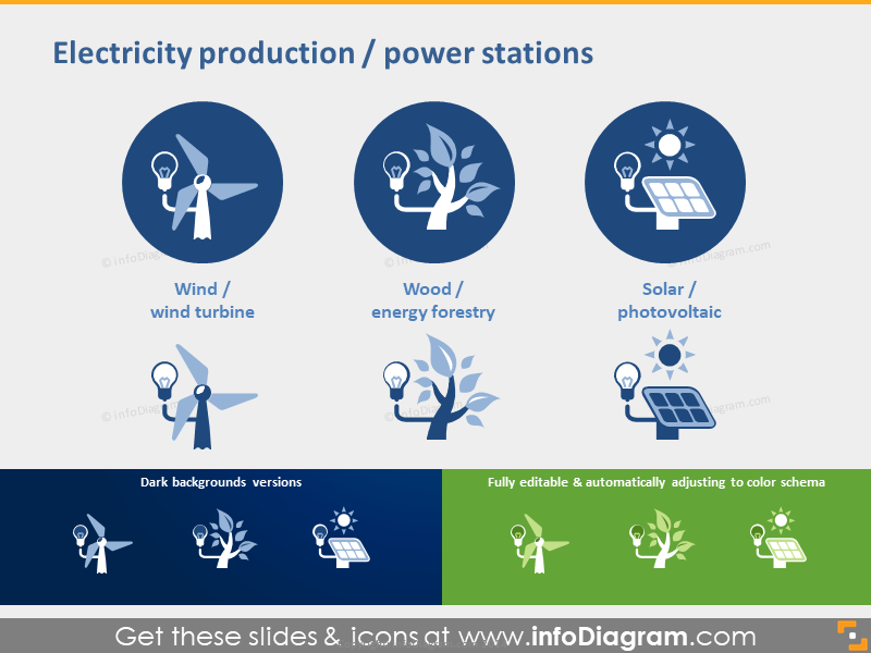 Power Station and Electricity Production Ecosystem