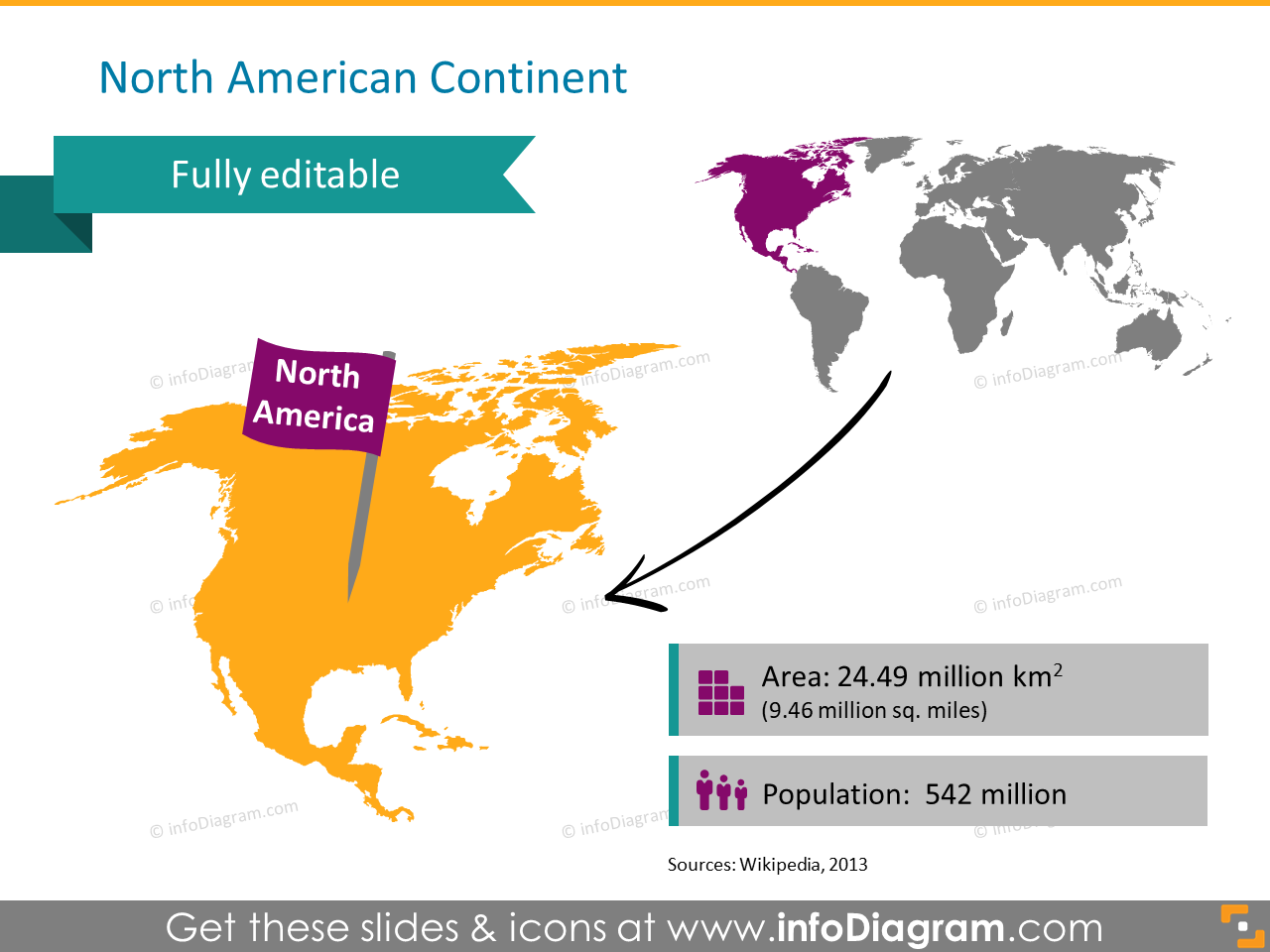 northern america continent map population area pptx