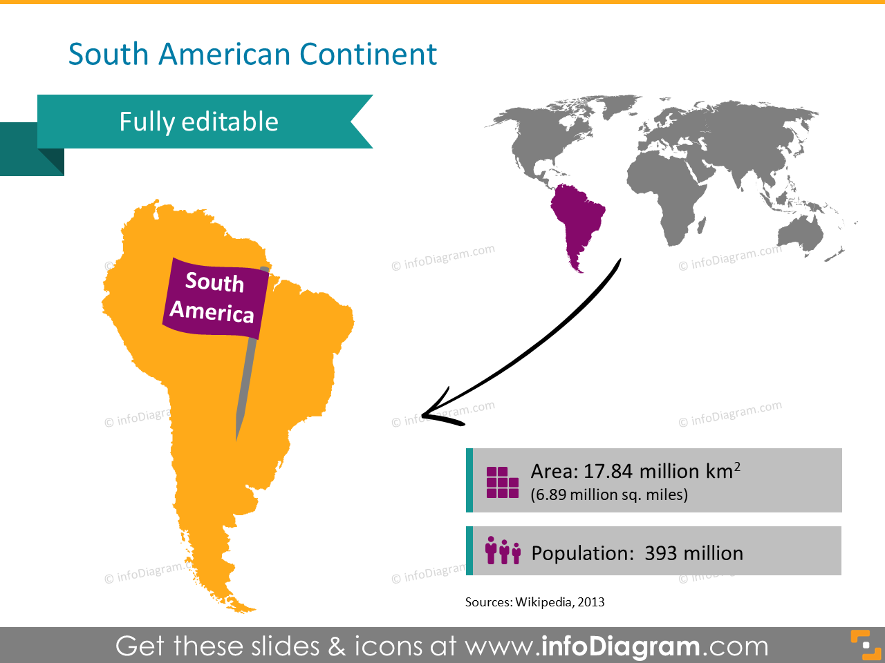 southern america continent map population area ppt