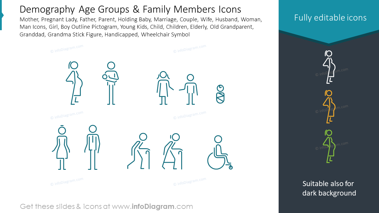 Demography Age Groups & Family Members Icons