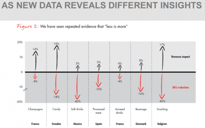 AS NEW DATA REVEALS DIFFERENT INSIGHTS