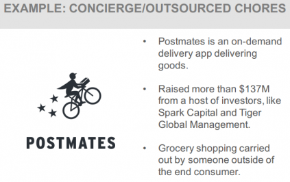 EXAMPLE: CONCIERGE/OUTSOURCED CHORES