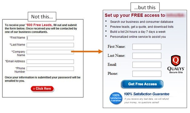 this image shows an A/B test performed on CTA button size, with the bigger button increasing conversions