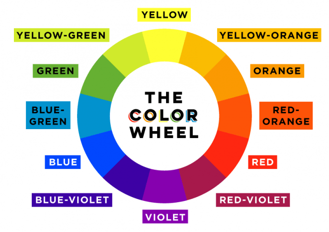 Landing page design best practices chapter 6 How does the colour wheel work