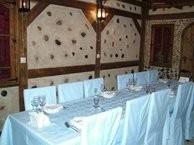 Свадебные рестораны 1500 рублей с человека