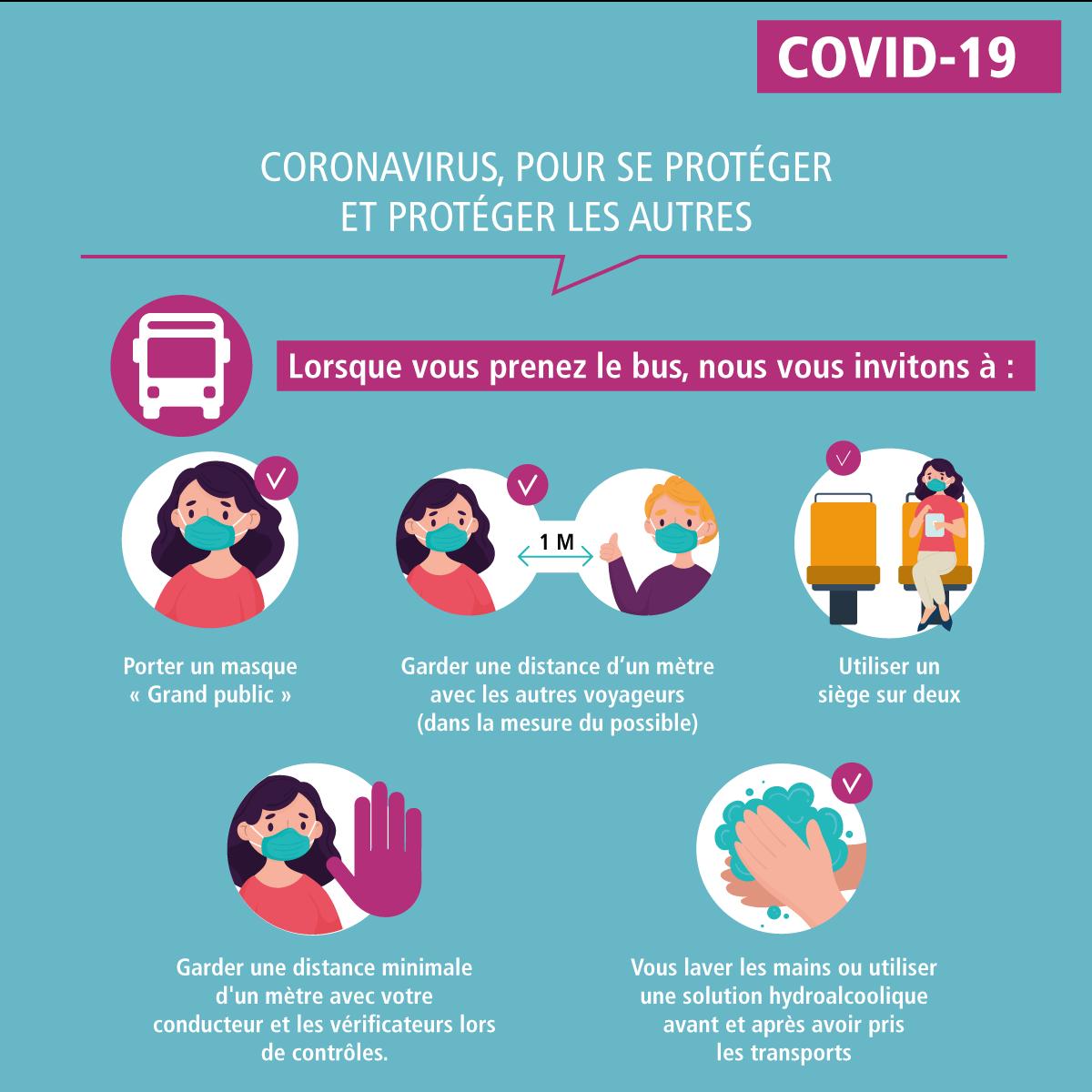 Info-COVID-Réseaux-Sociaux