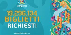 Richiesti oltre 19 milioni di biglietti, battuto il record di Francia 2016. Anche Roma protagonista