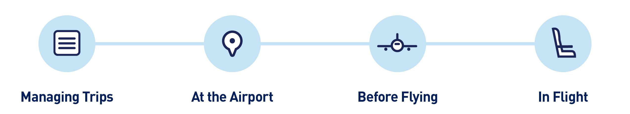 JetBlue Travel Ribbon