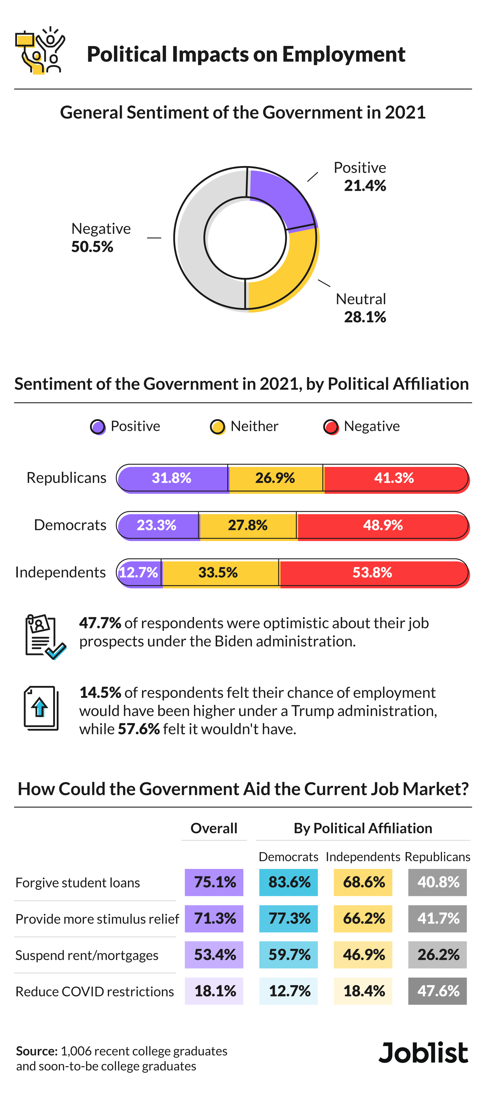 political-impacts-on-student-employment