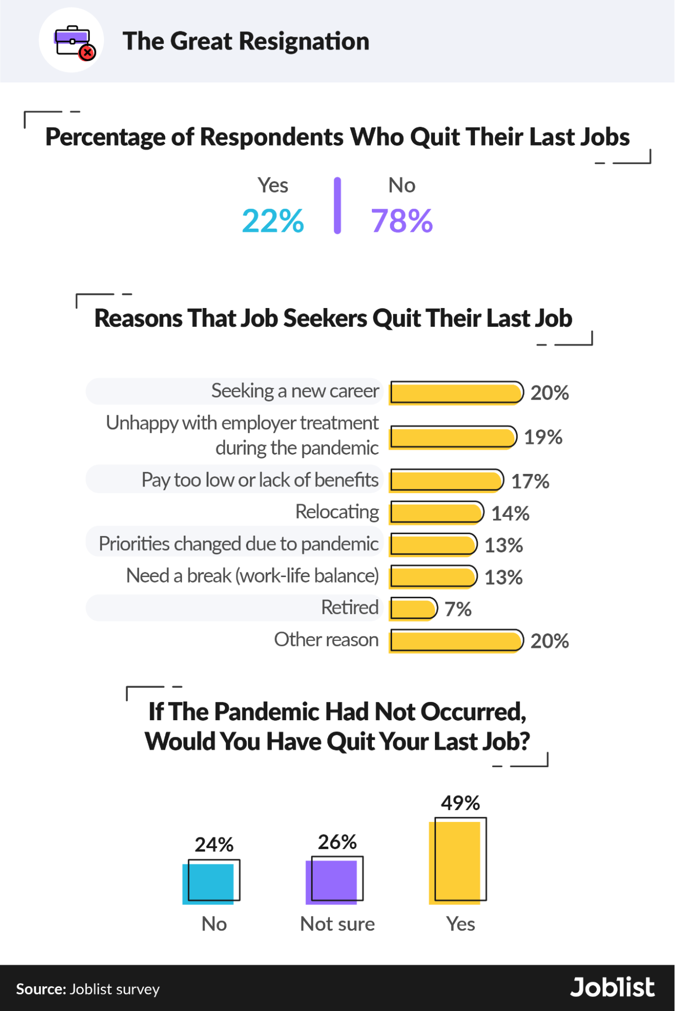 statistics-of-people-who-quit-jobs