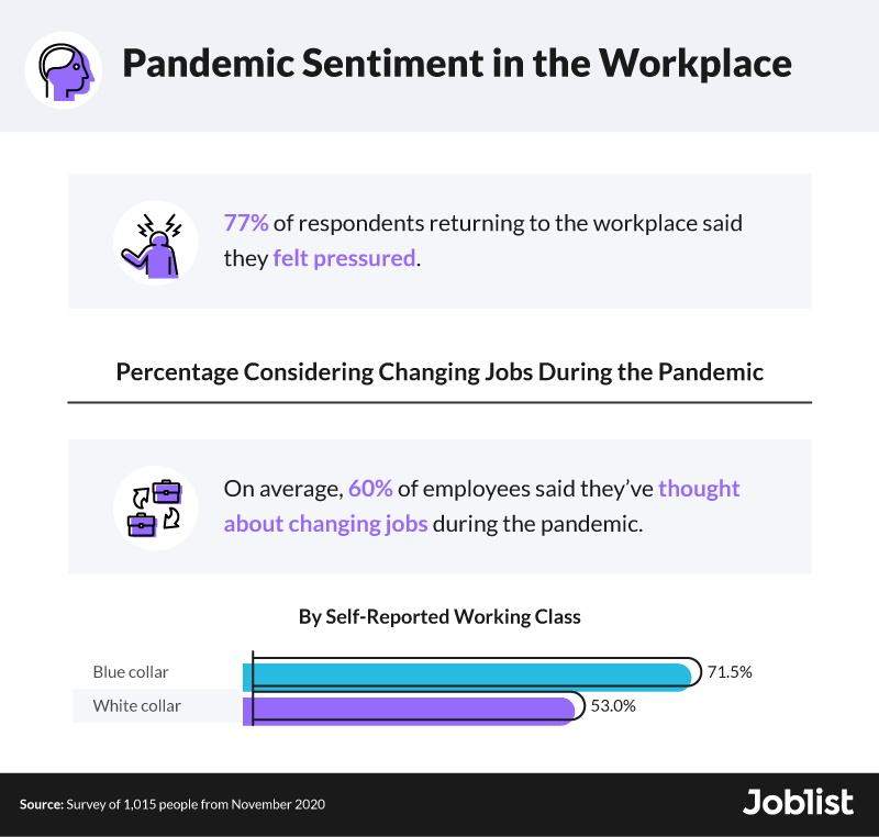 pandemic-sentiment-in-workplace