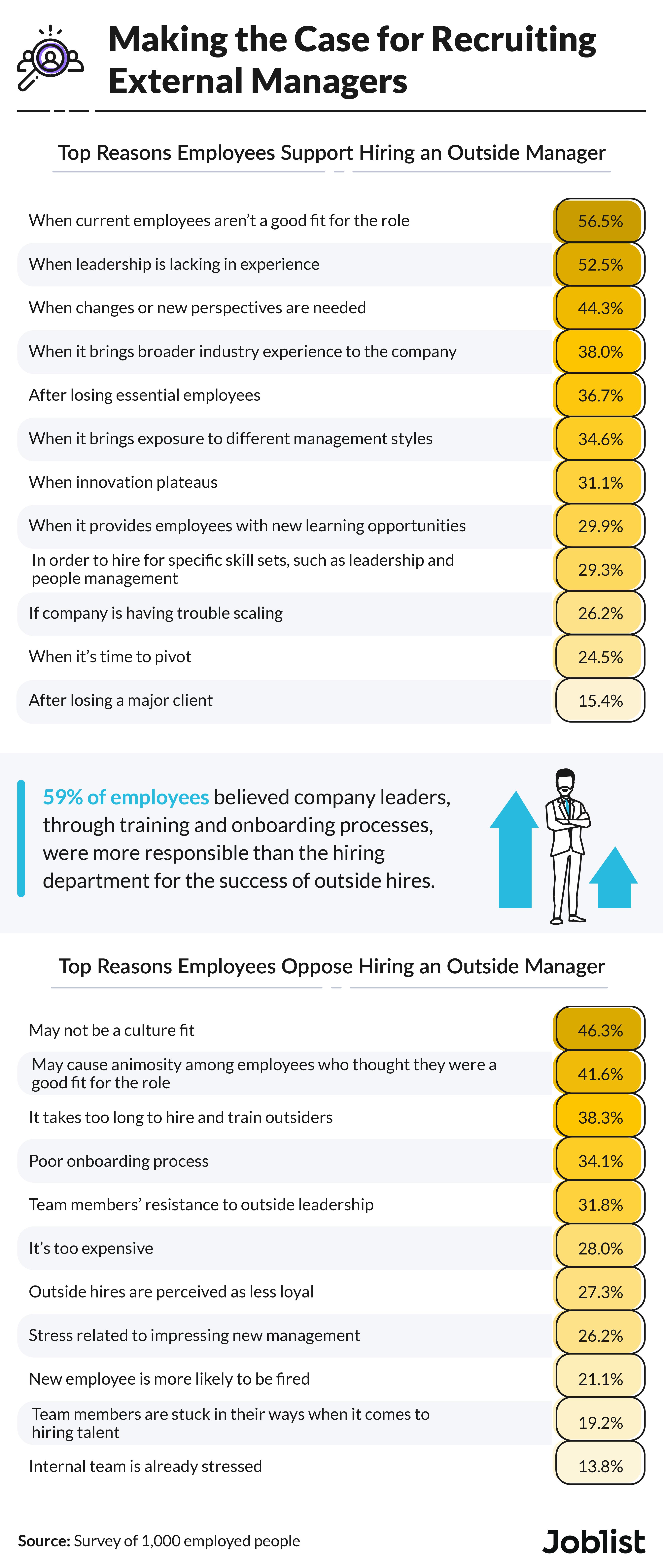 recruiting-external-managers