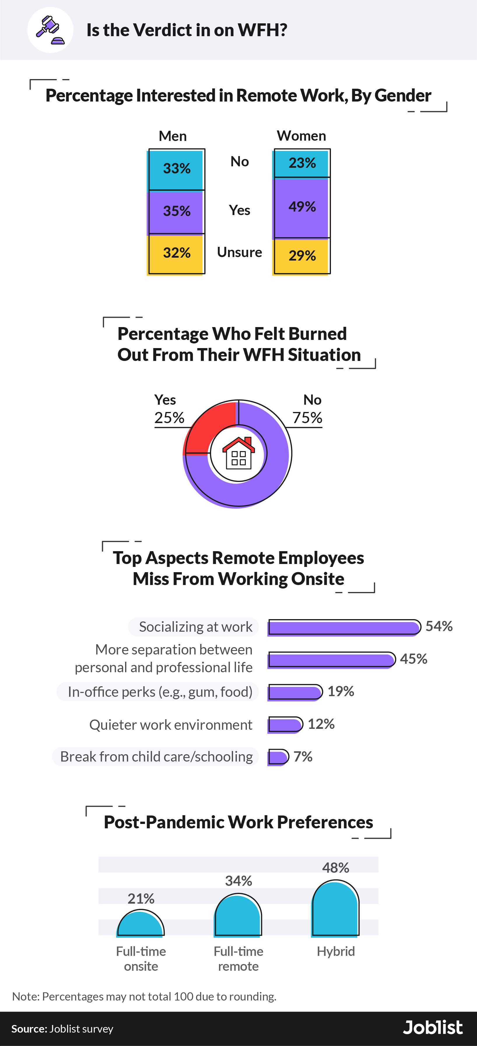 american-opinions-on-remote-work