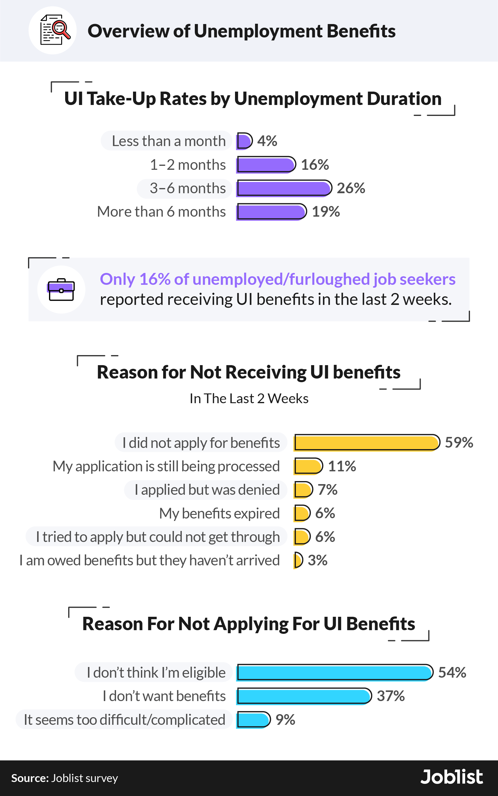 overview-of-unemployment-benefits