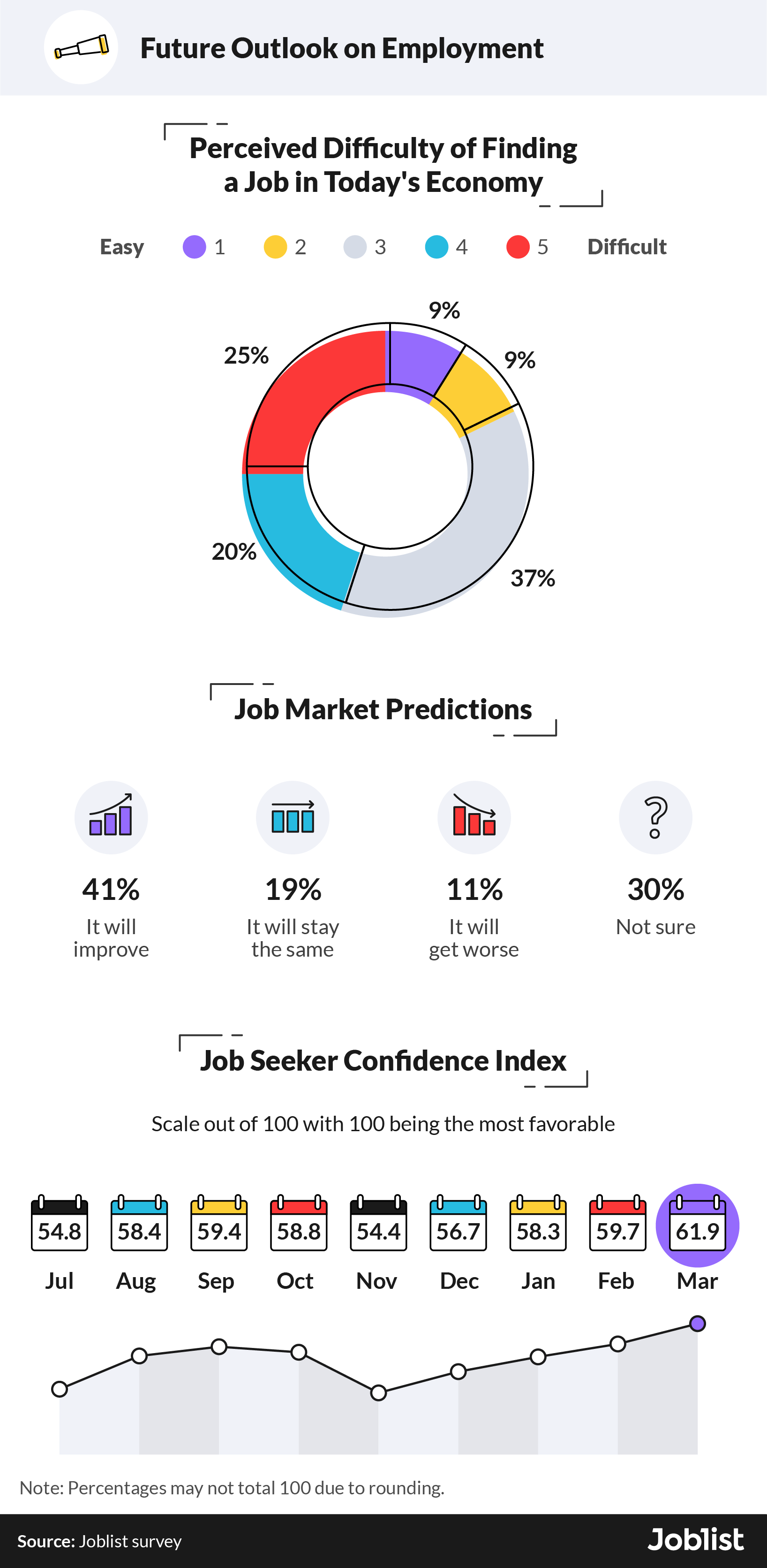 q1-2021-future-outlook-on-employment