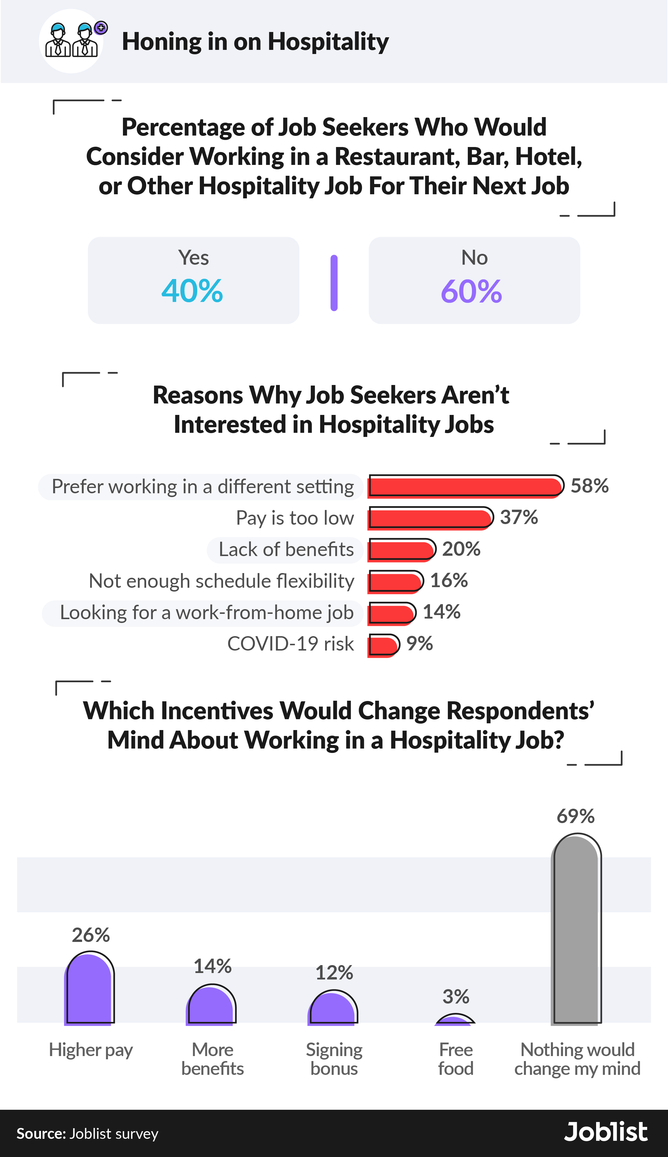 opinions-on-hospitality-industry