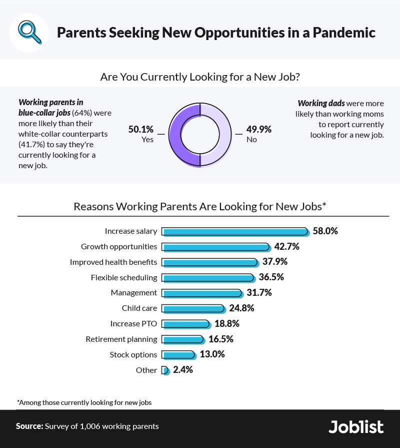 parents-seeking-opportunities-in-pandemic