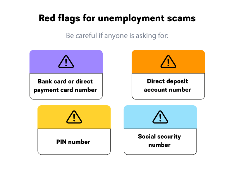 unemployment-scam-red-flags
