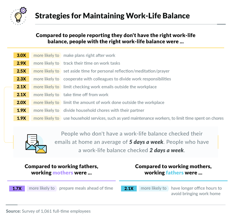 strategies-for-maintaining-work-life-balance