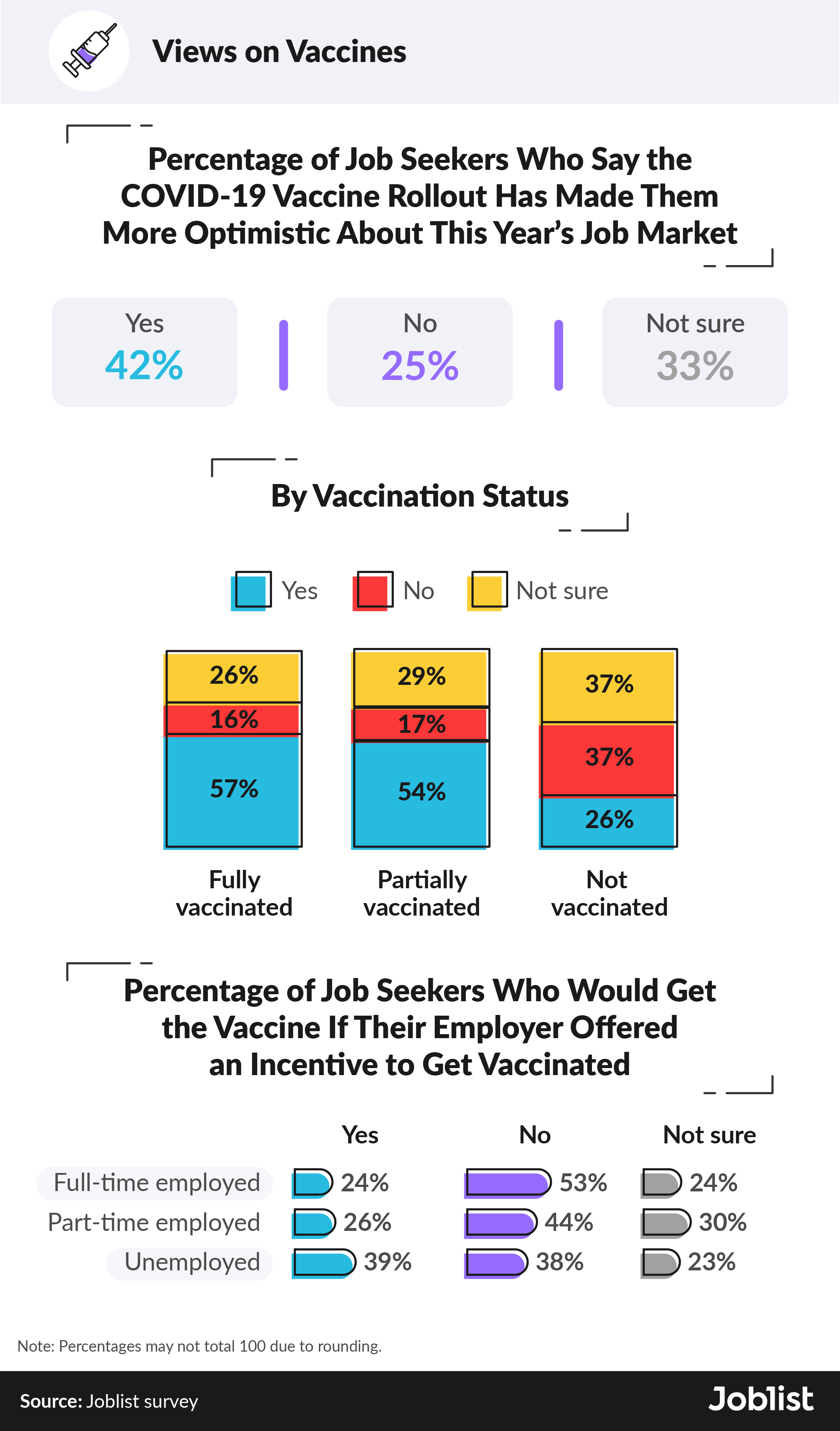 survey-results-of-views-on-vaccines
