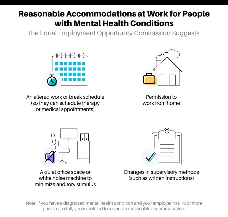 accommodations asset