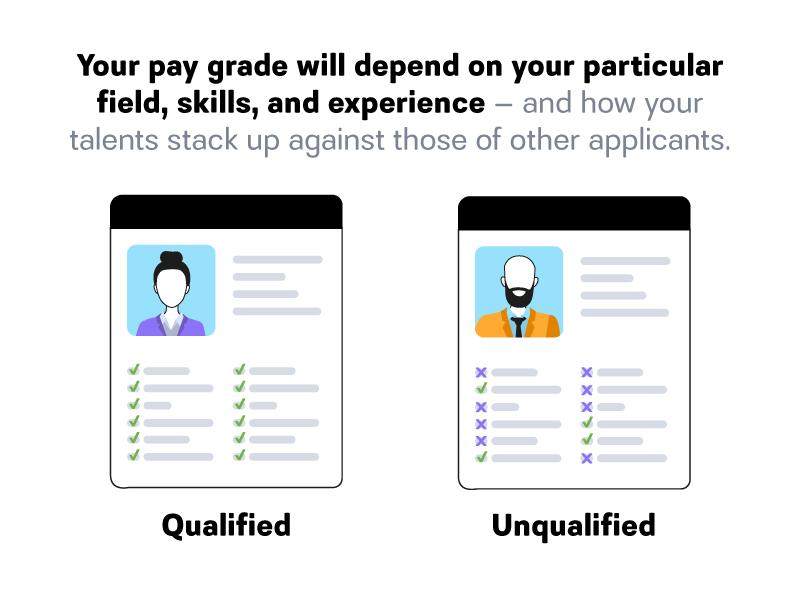 field-skill-experience