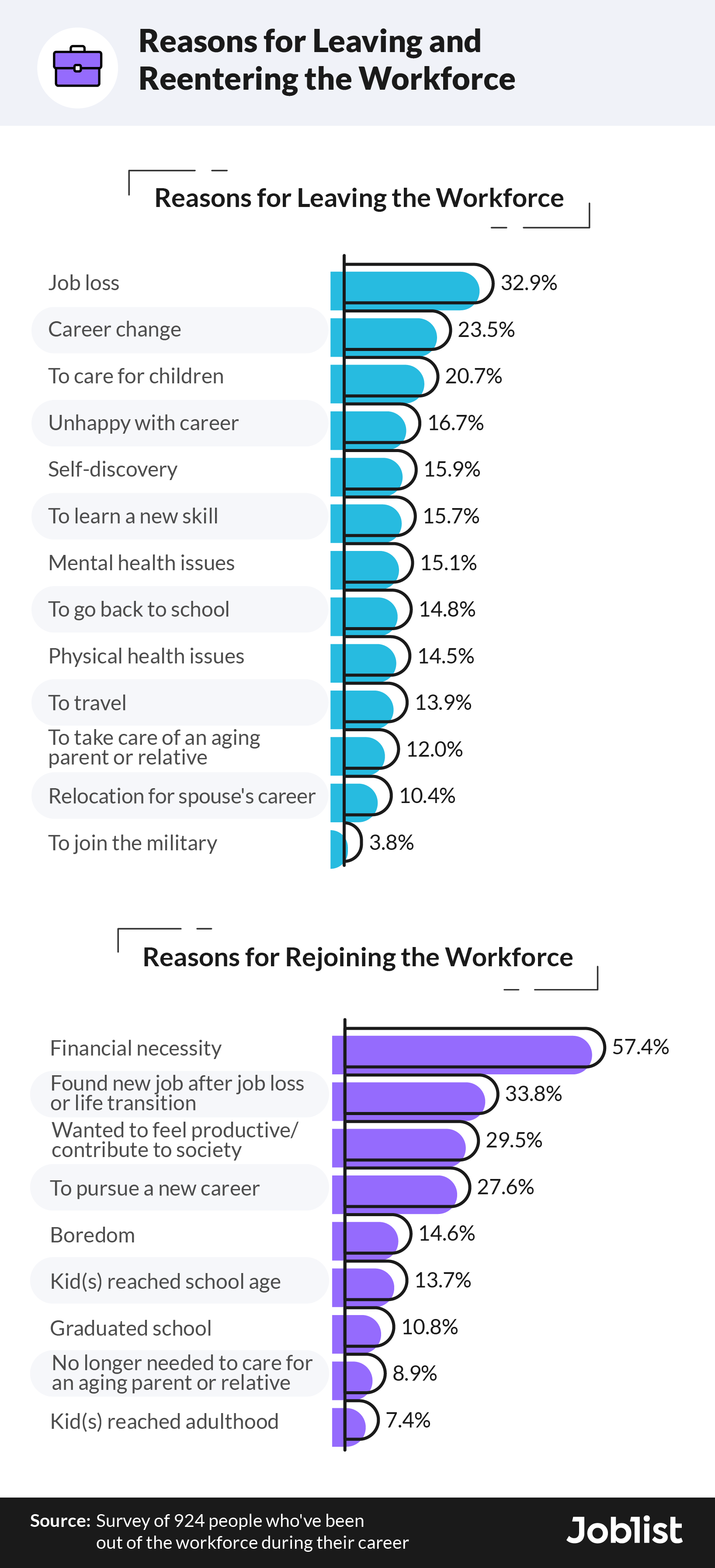 reasons-for-reentering-the-workforce