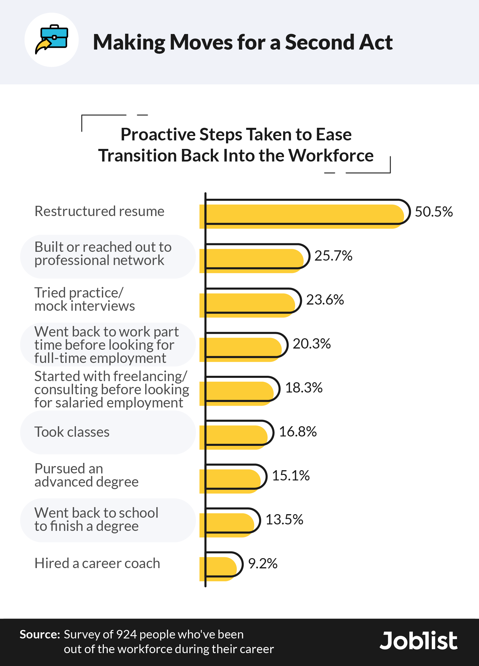 steps-for-reentering-the-workforce