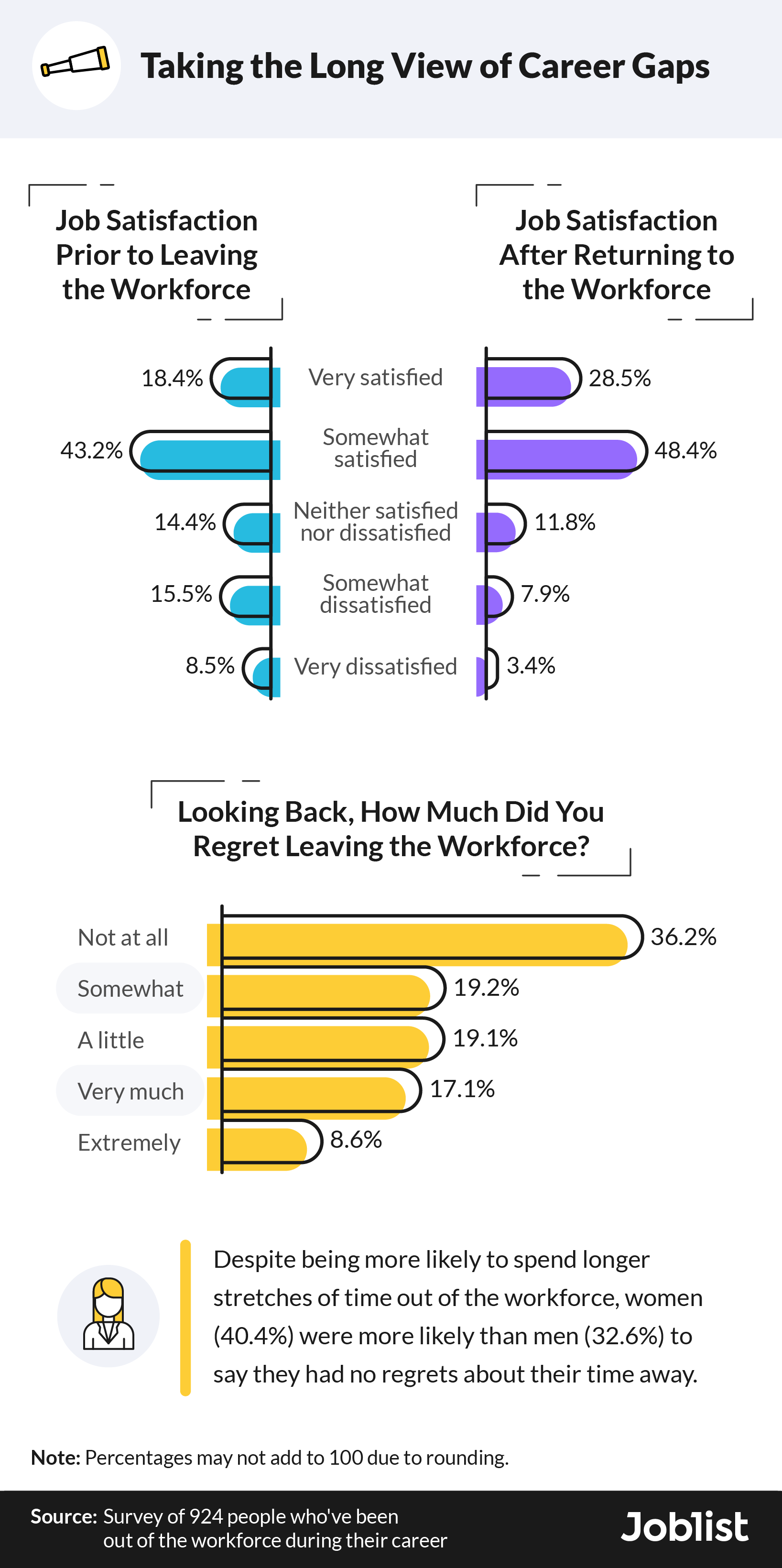 returning-to-the-workforce-sentiment