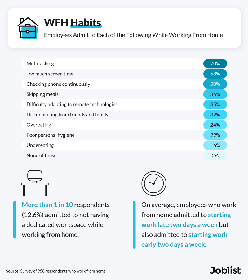 work-from-home-habits