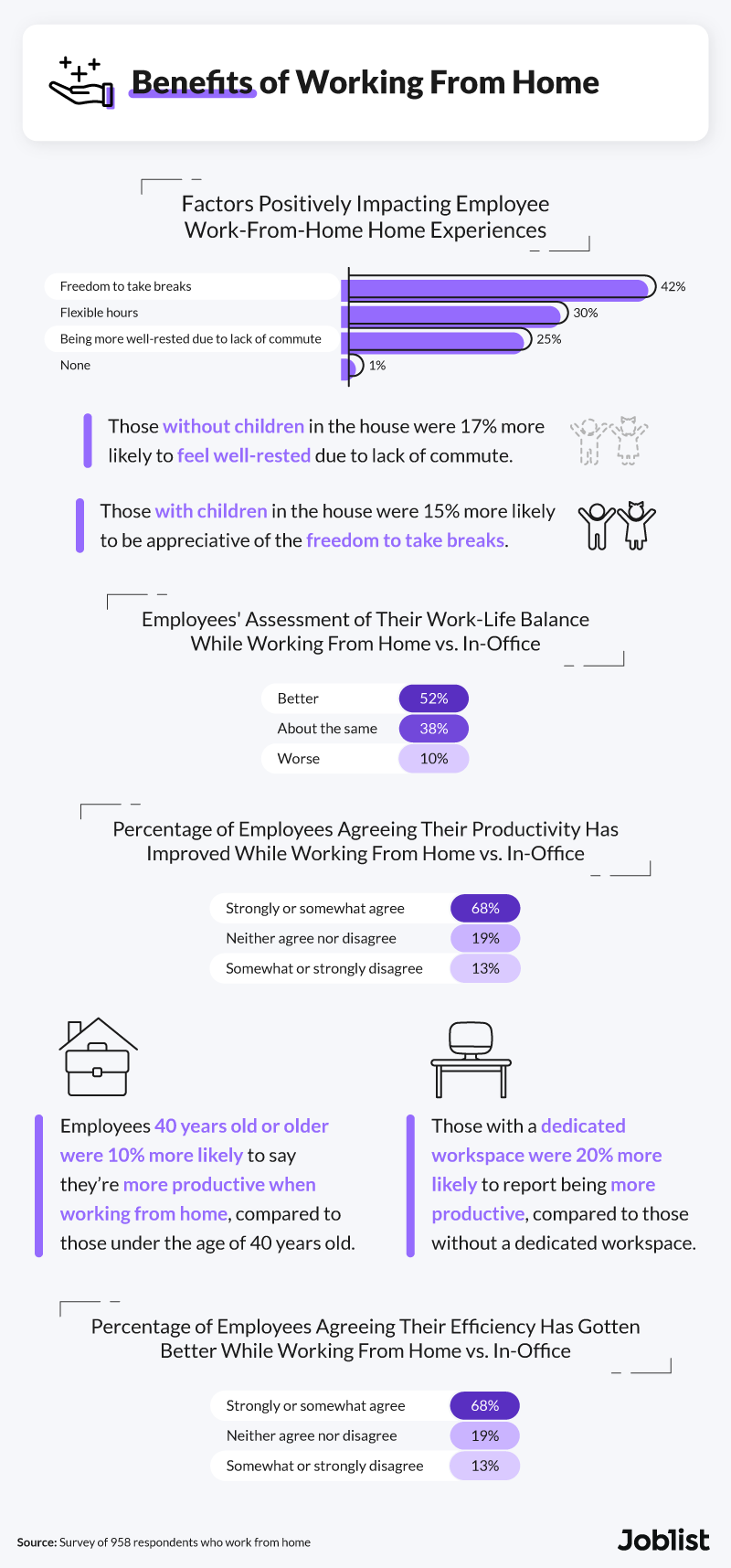 benefits-of-working-from-home